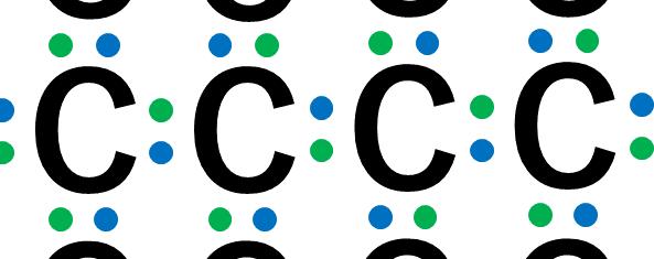 炭素の共有結合