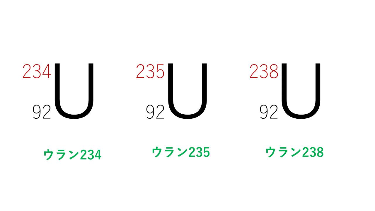 【3分でわかる】同素体と同位体の違いと例を画像と図で解説-語呂合わせ付き