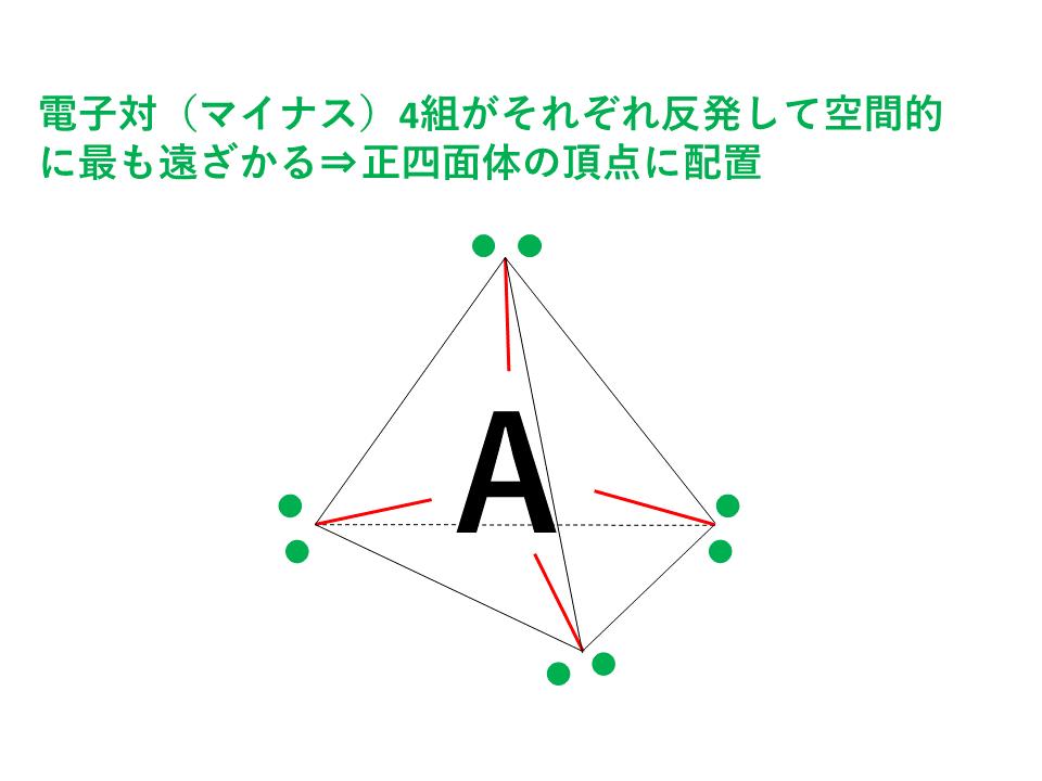 正四面体ベース