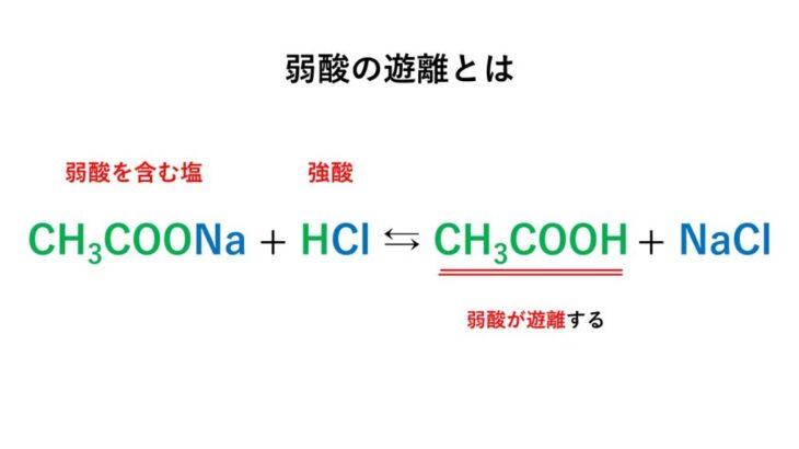 【具体例】弱酸の遊離と弱塩基の遊離とは?