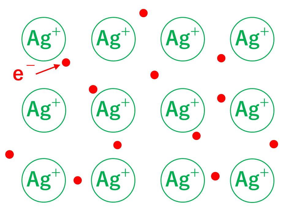 金属結合のイメージ