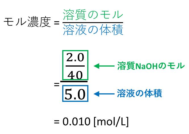 モル濃度の計算例1