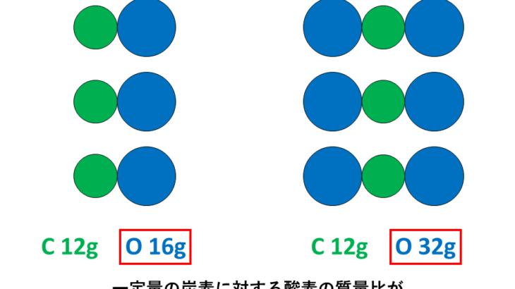 【3分で理解】定比例の法則と倍数比例の法則の違いと覚え方