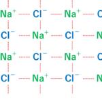 【図解】イオン結合とは?共有結合との違いと組成式・分子式を解説