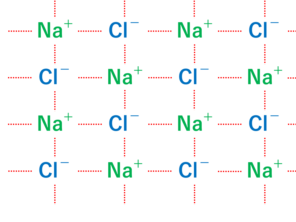 【5分でわかる】イオン結合とは?共有結合との違いと組成式・分子式を図で徹底解説