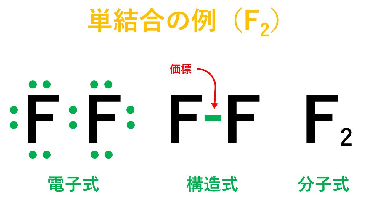 単結合の例(フッ素)