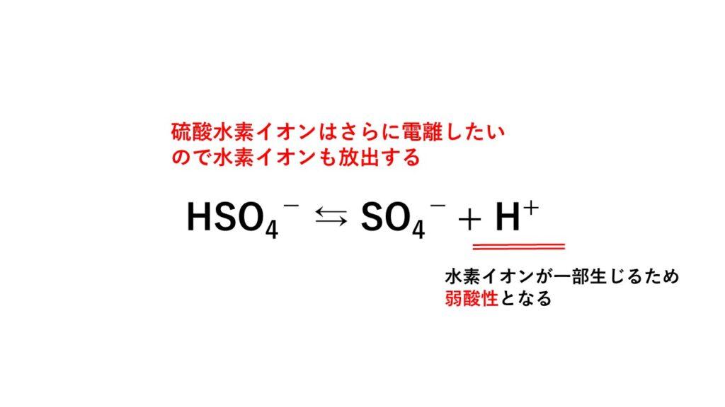 加水分解の仕組み(硫酸水素イオン)