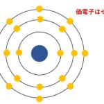 【図解】最外殻電子と価電子の定義と違い⇒結論:希ガスでことなります
