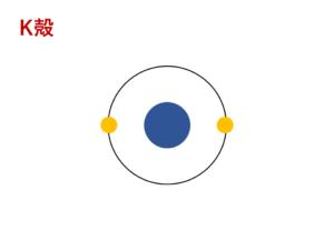 K殻の電子配置