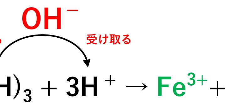 【具体例あり】酸・塩基のアレニウスとブレンステッド・ローリーの定義の徹底解説