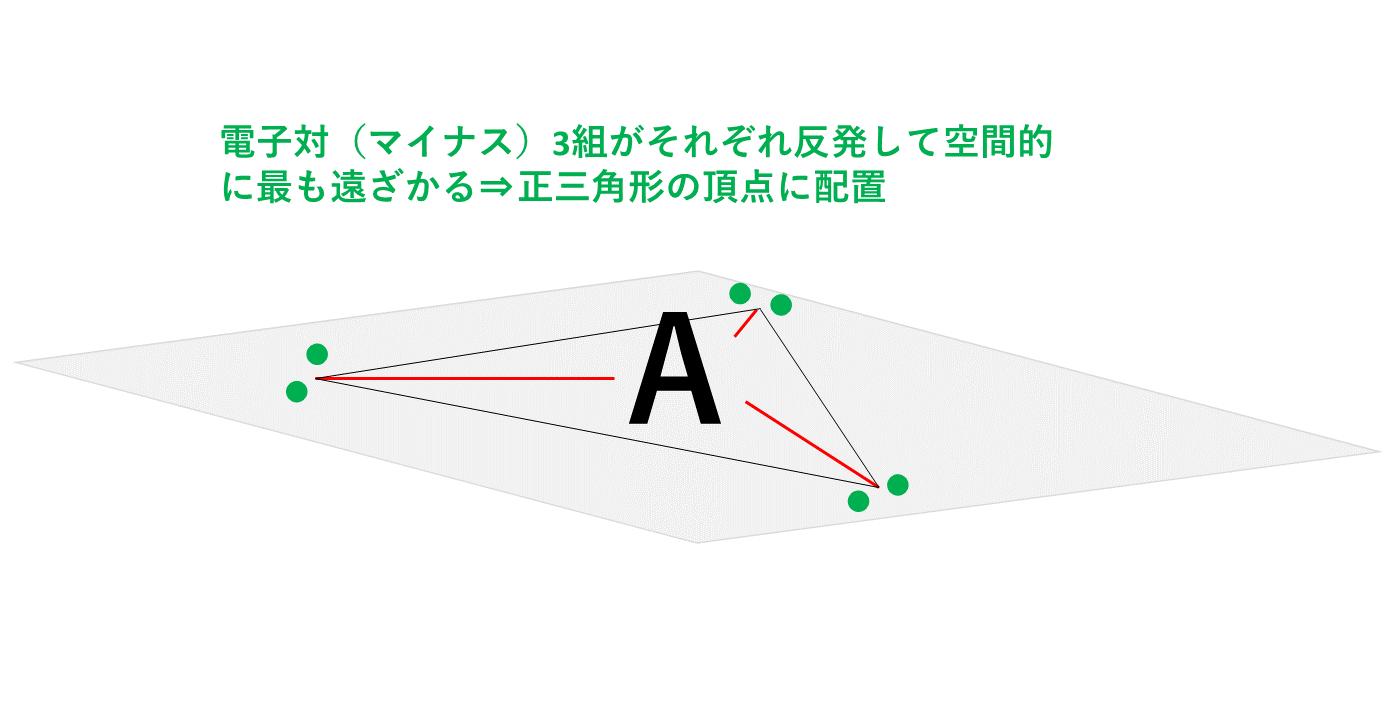 正三角形ベース