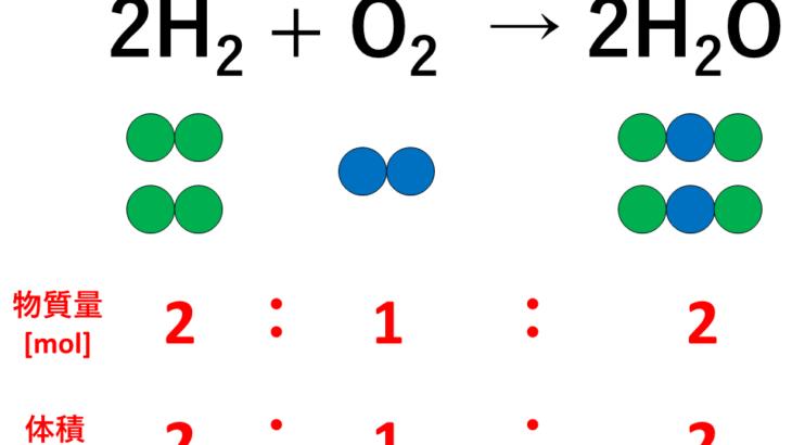 【図解】気体反応の法則を具体例でわかりやすく解説