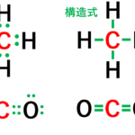 【図解】原子価の意味と一覧~価電子・価標の違い~を徹底解説