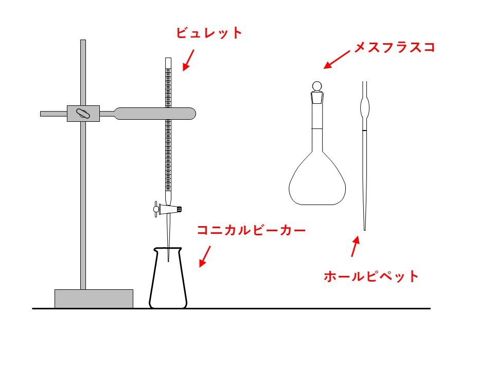 【完全版】中和滴定の滴定器具の使い方と違い(練習問題付き)